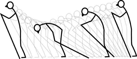 Fig. 1: Tradisjonelt klassisk langrenns dobbelttak (apestadie)